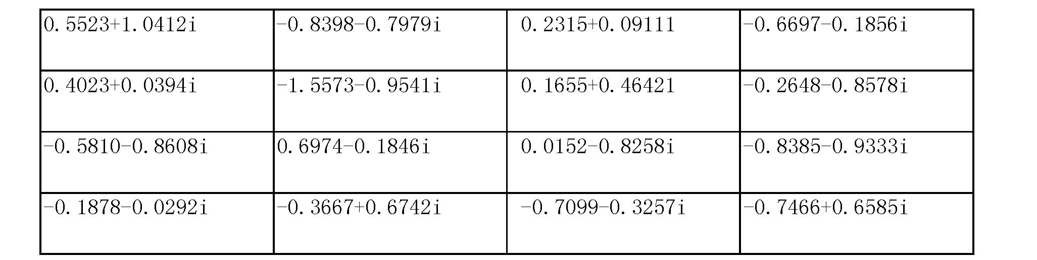 Figure CN101257337BD00122