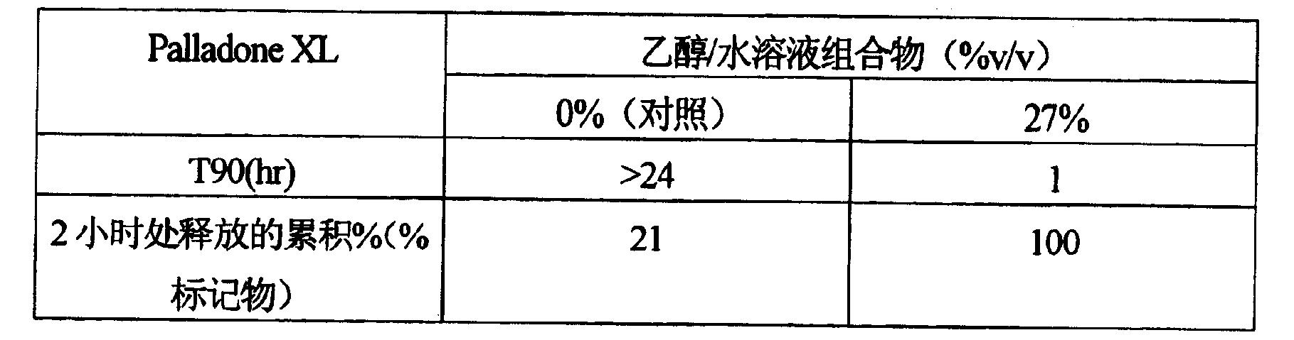 Figure CN1957909BD00341