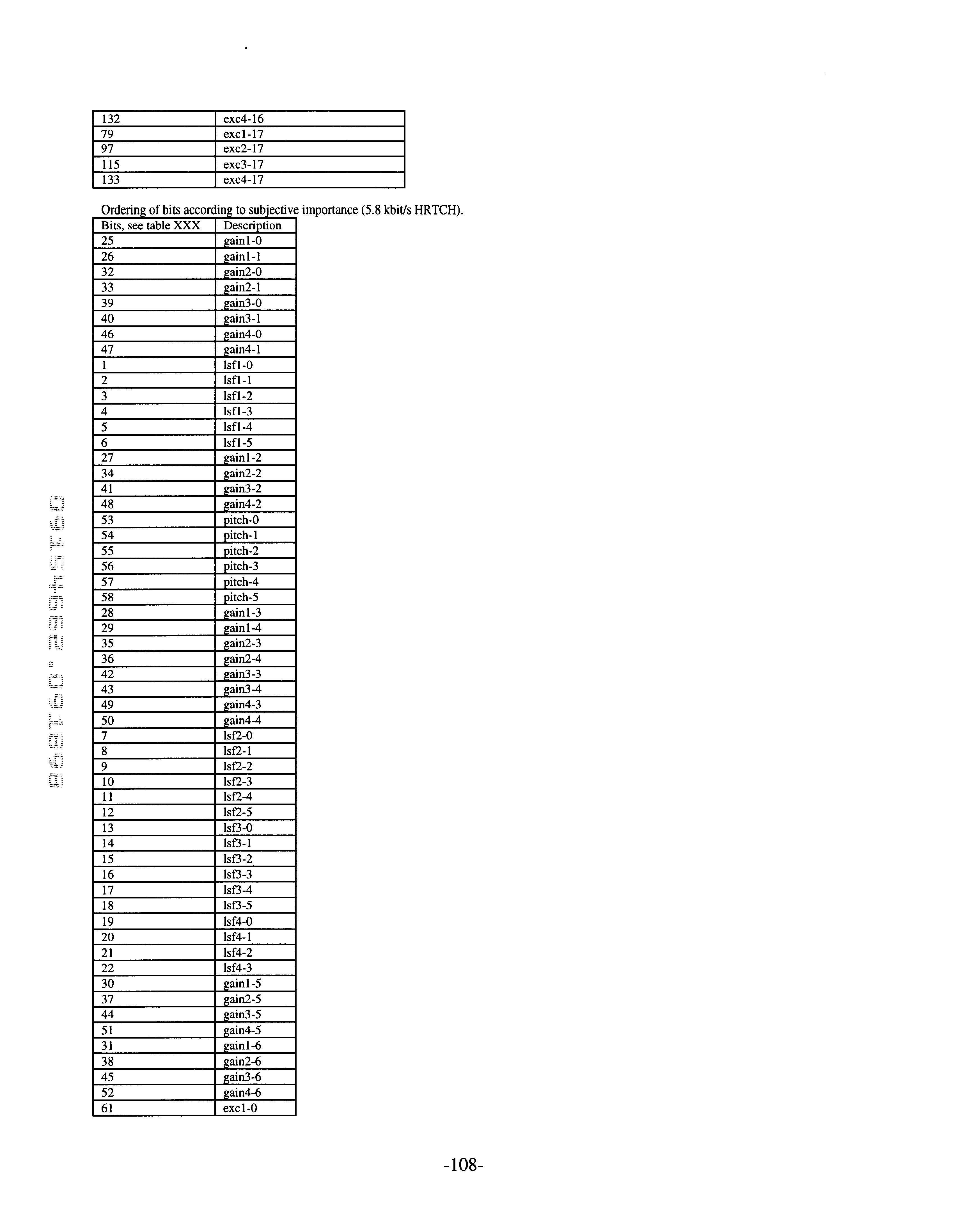 Figure US06493665-20021210-P00017