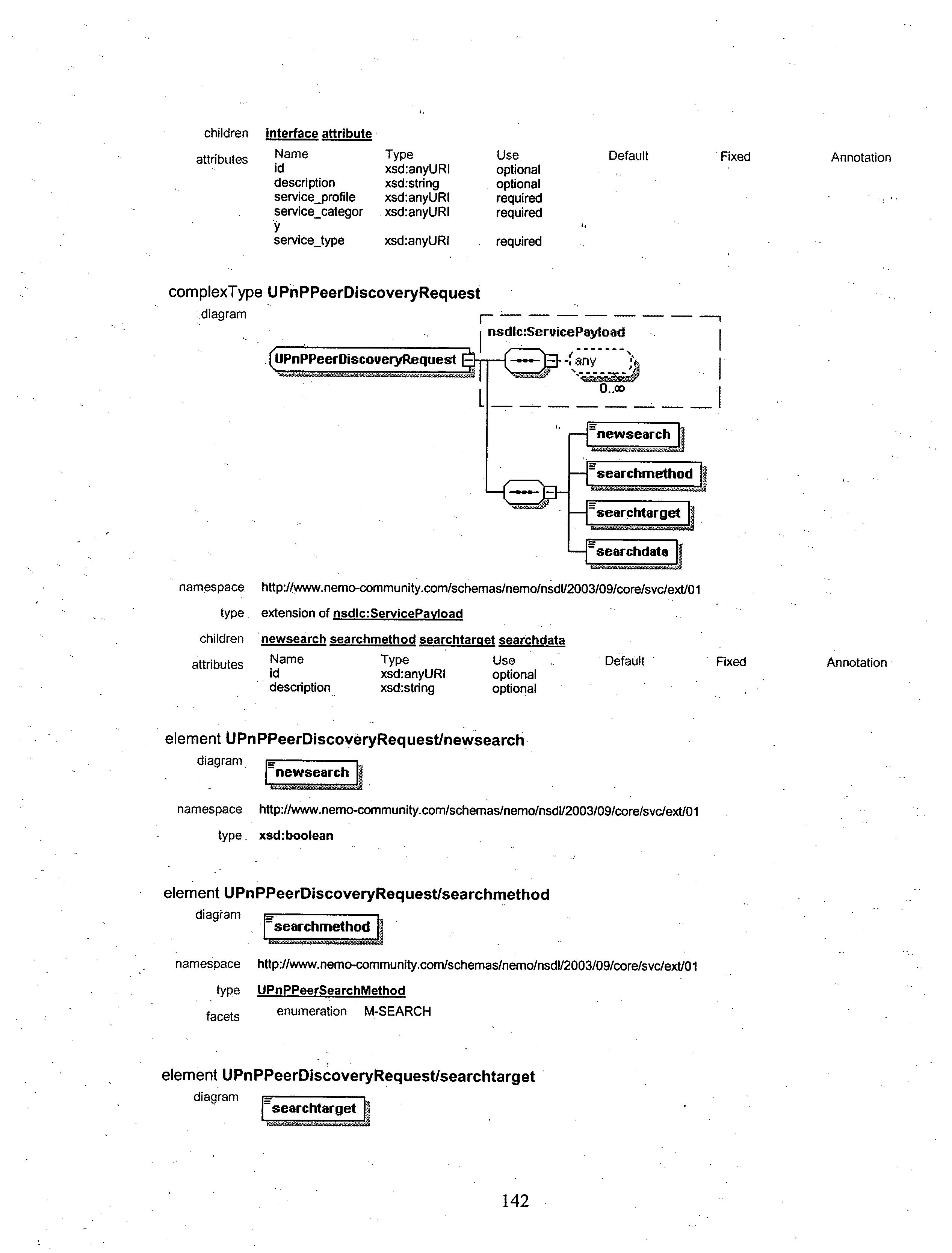 Figure US20070283423A1-20071206-P00028