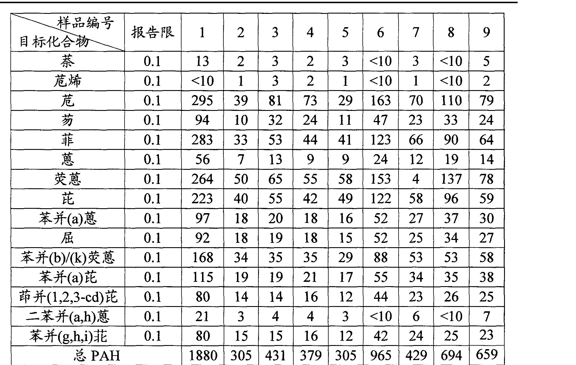 Figure CN102218446BD00061