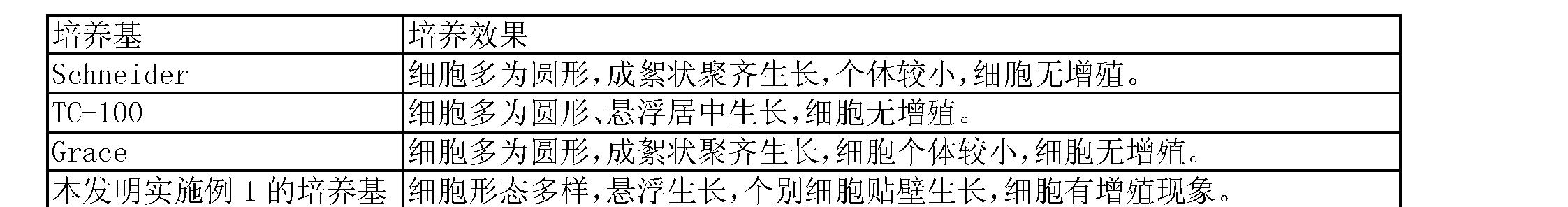 Figure CN102776148AD00081