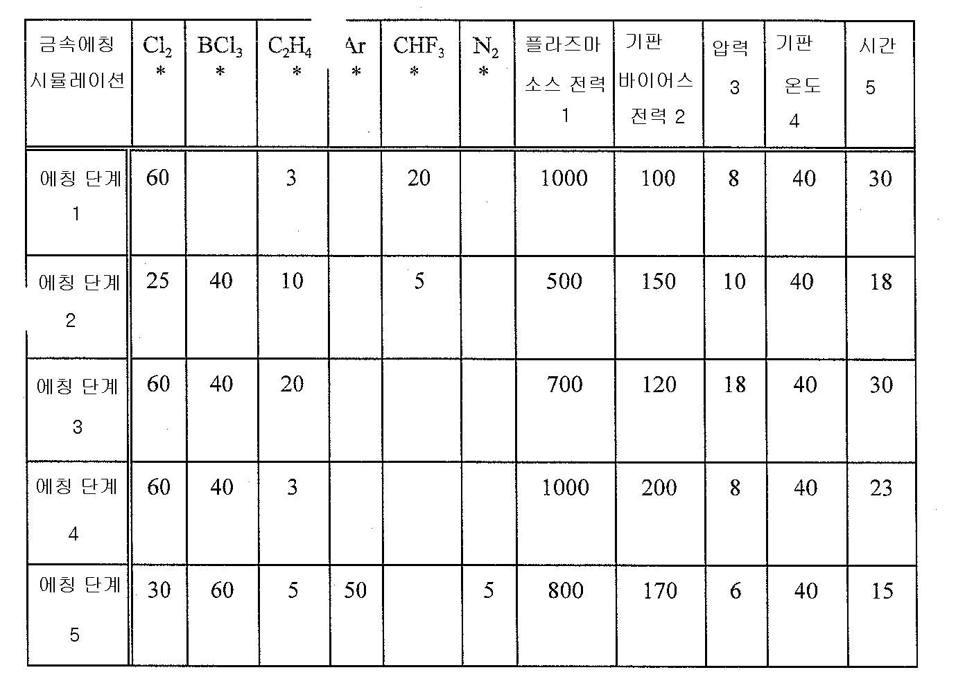 Figure 112007053299908-pat00003