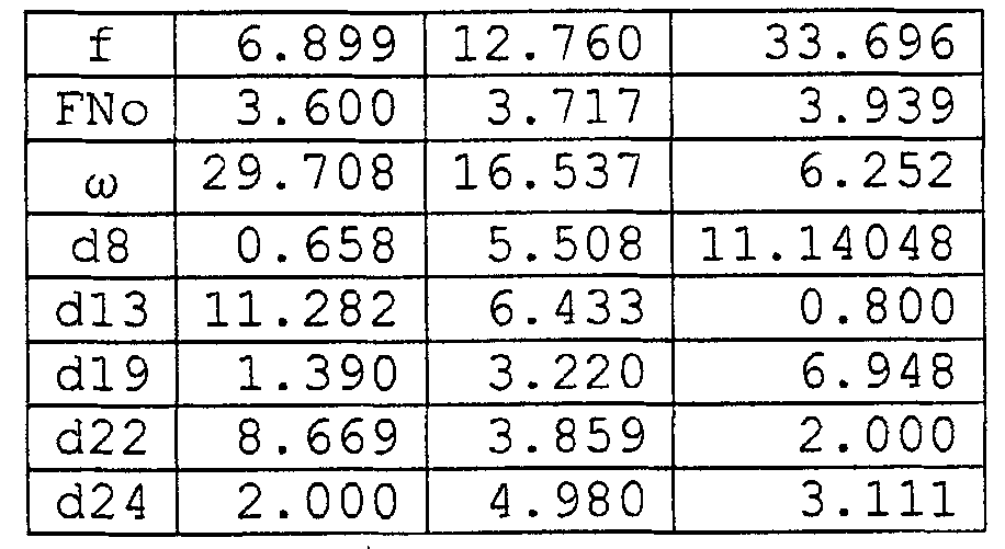 Figure 112005053932449-PCT00009