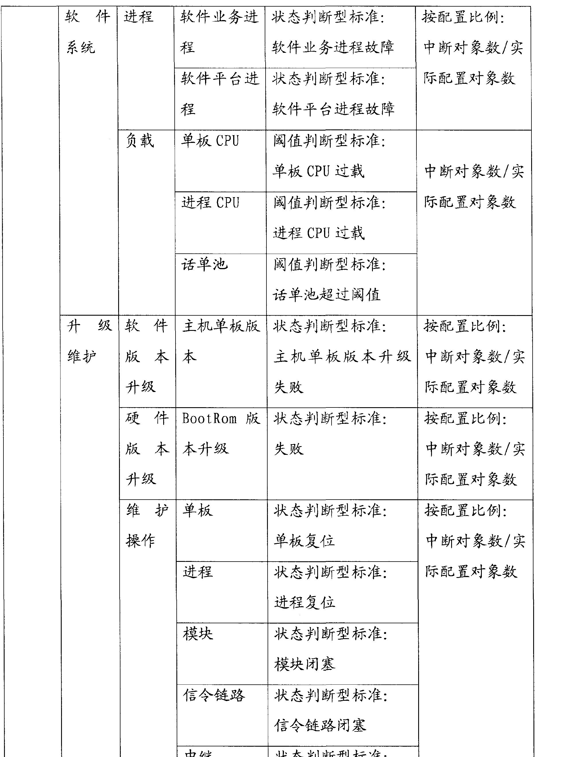 Figure CN102215139AD00101