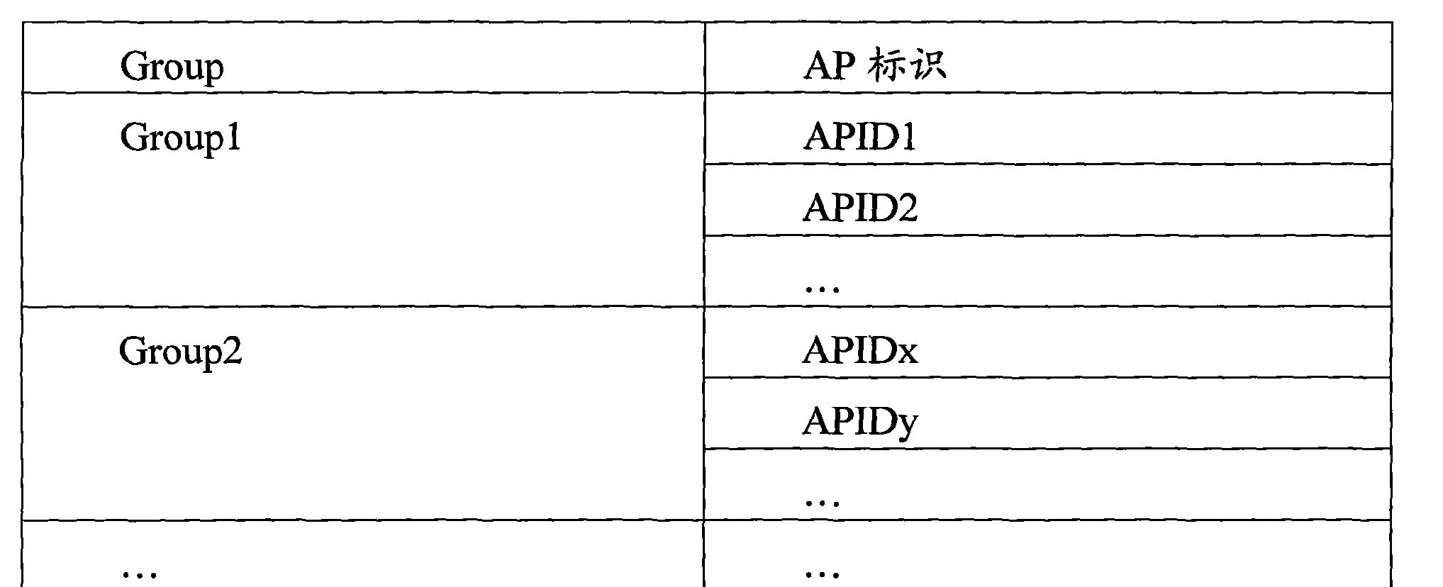 Figure CN101374355BD00081