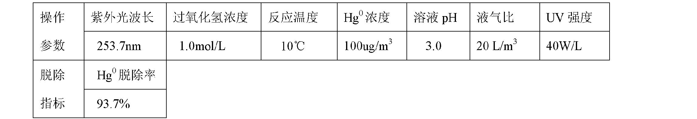 Figure CN101947409BD00094