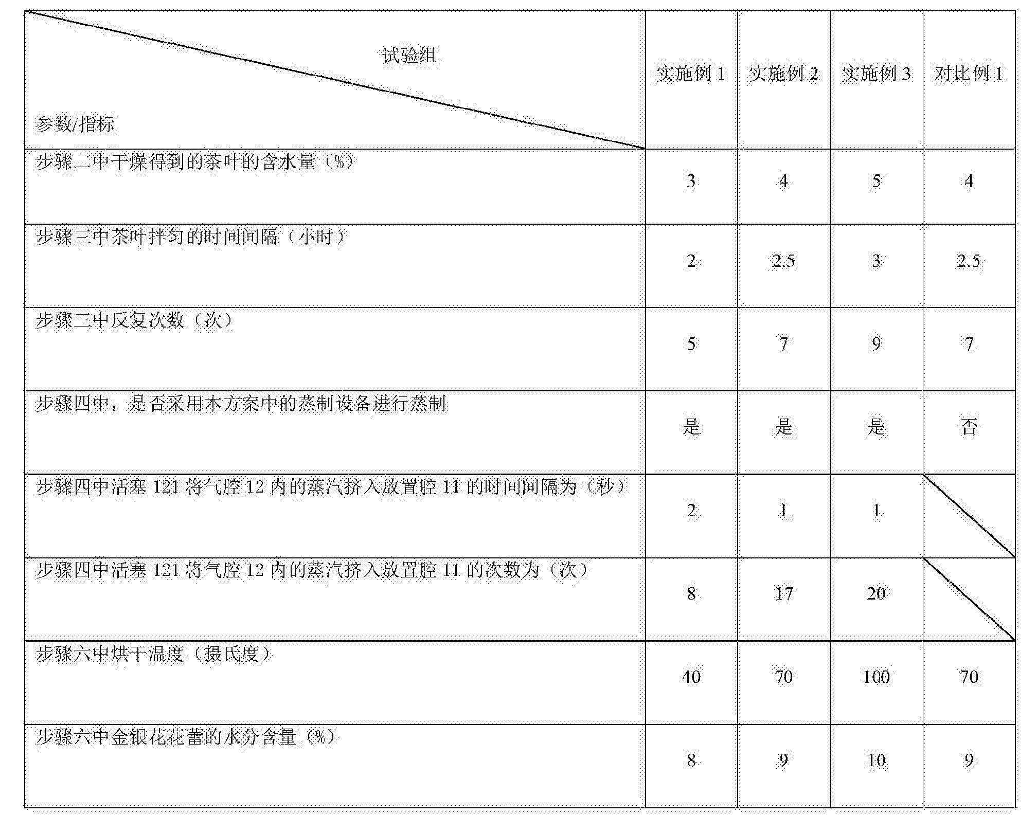 Figure CN108432910AD00081
