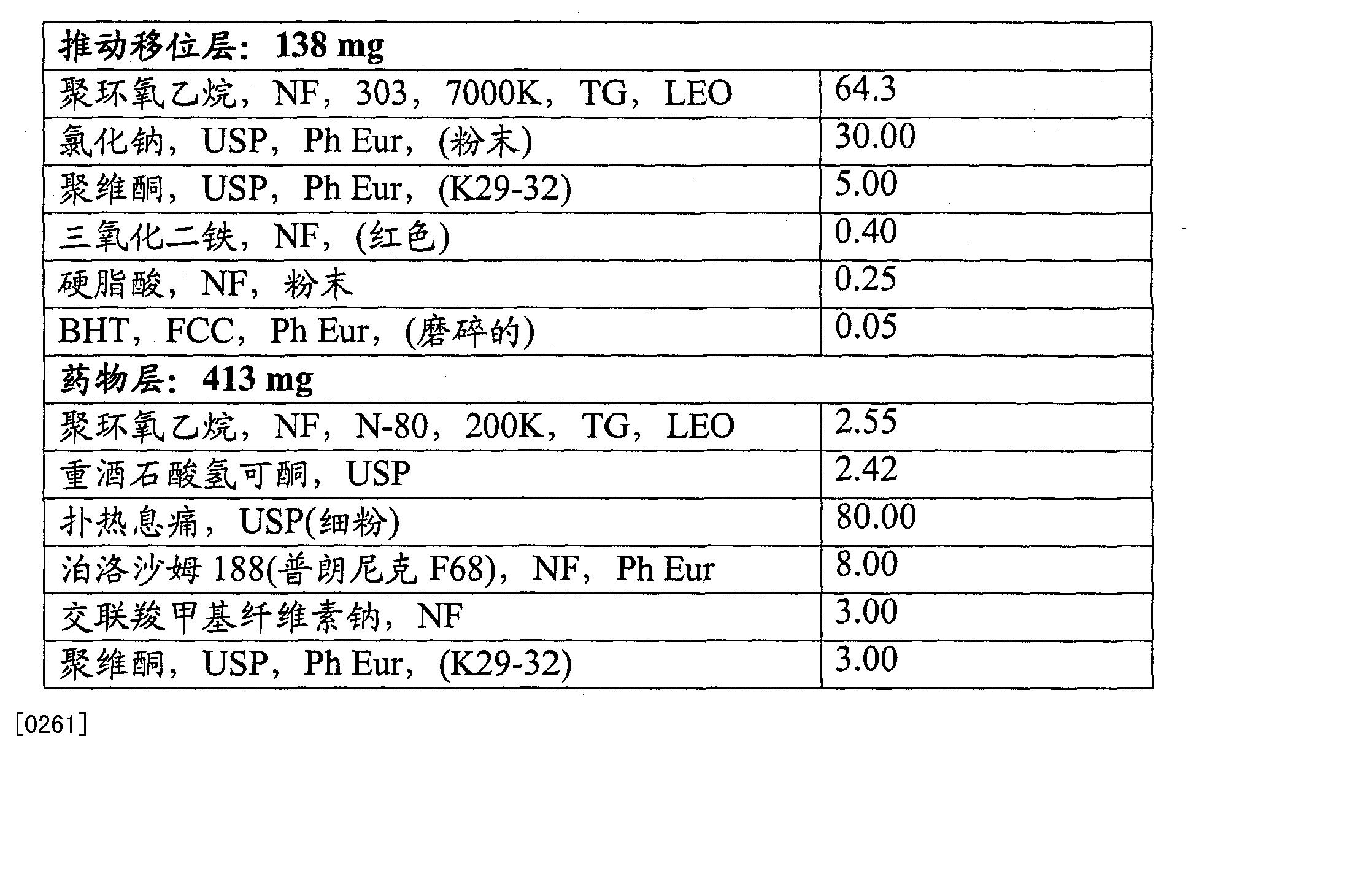Figure CN101208076BD00391