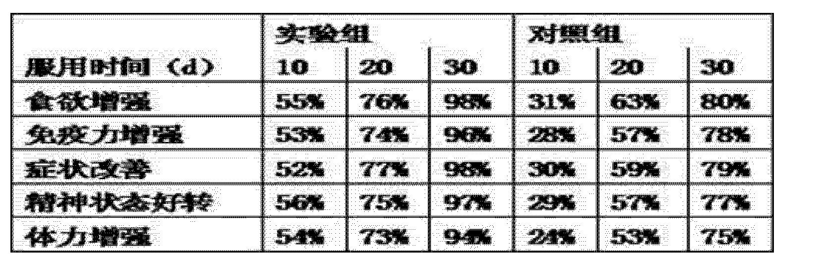 Figure CN103919995AD00111