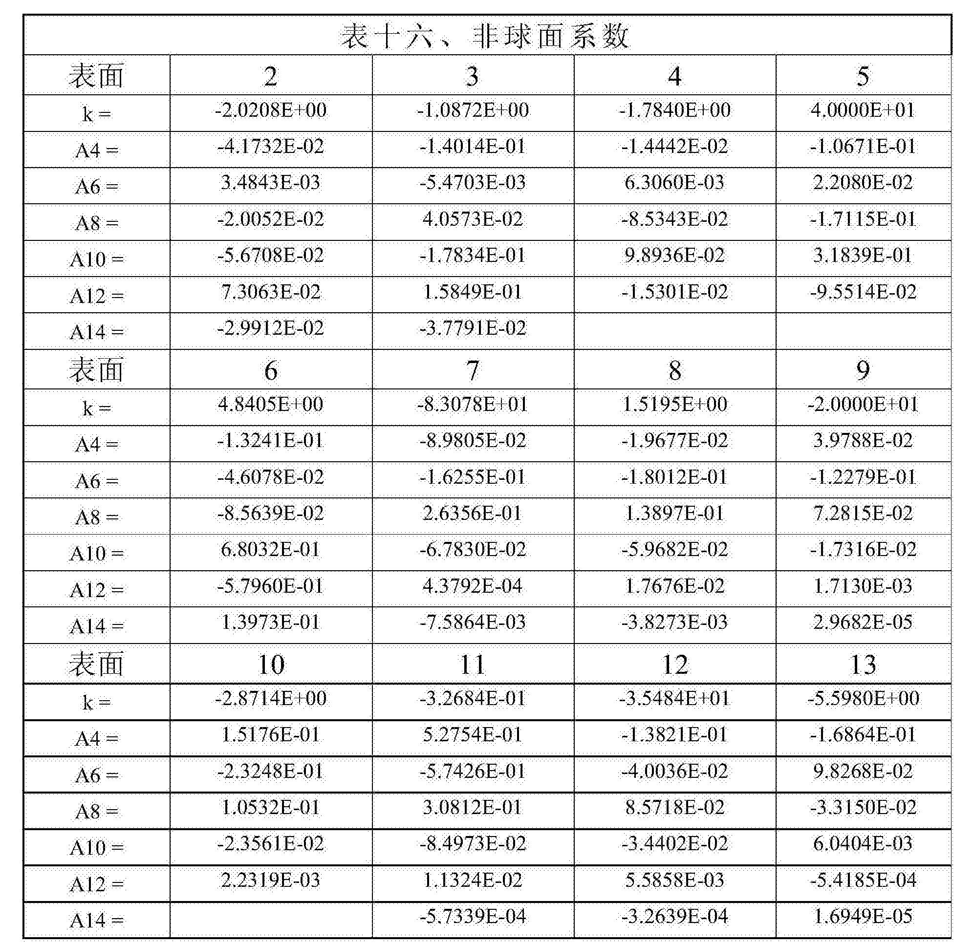 Figure CN105572844BD00341