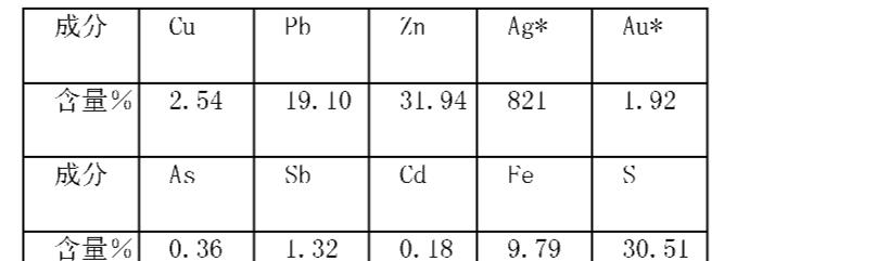 Figure CN101643857BD00052