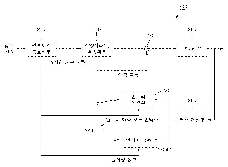 Figure R1020120156602