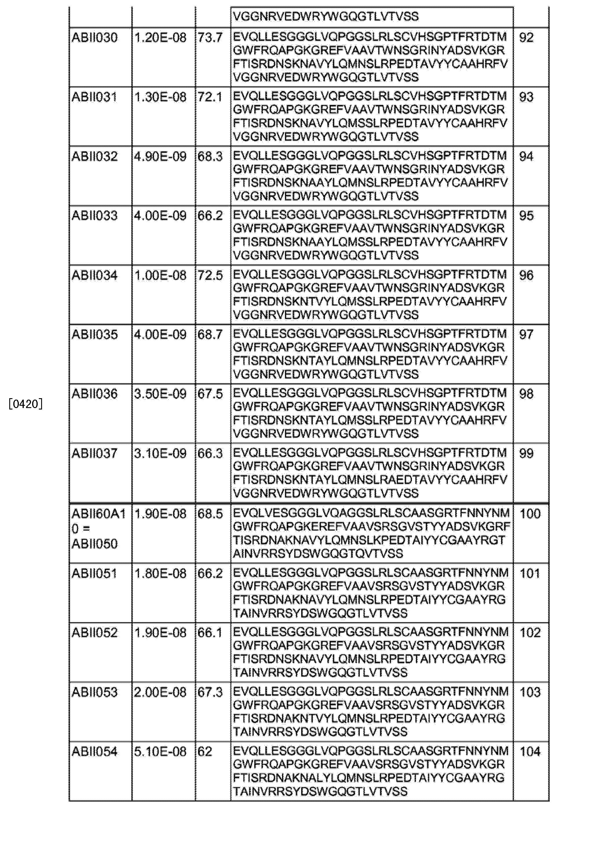 Figure CN102781962BD00481