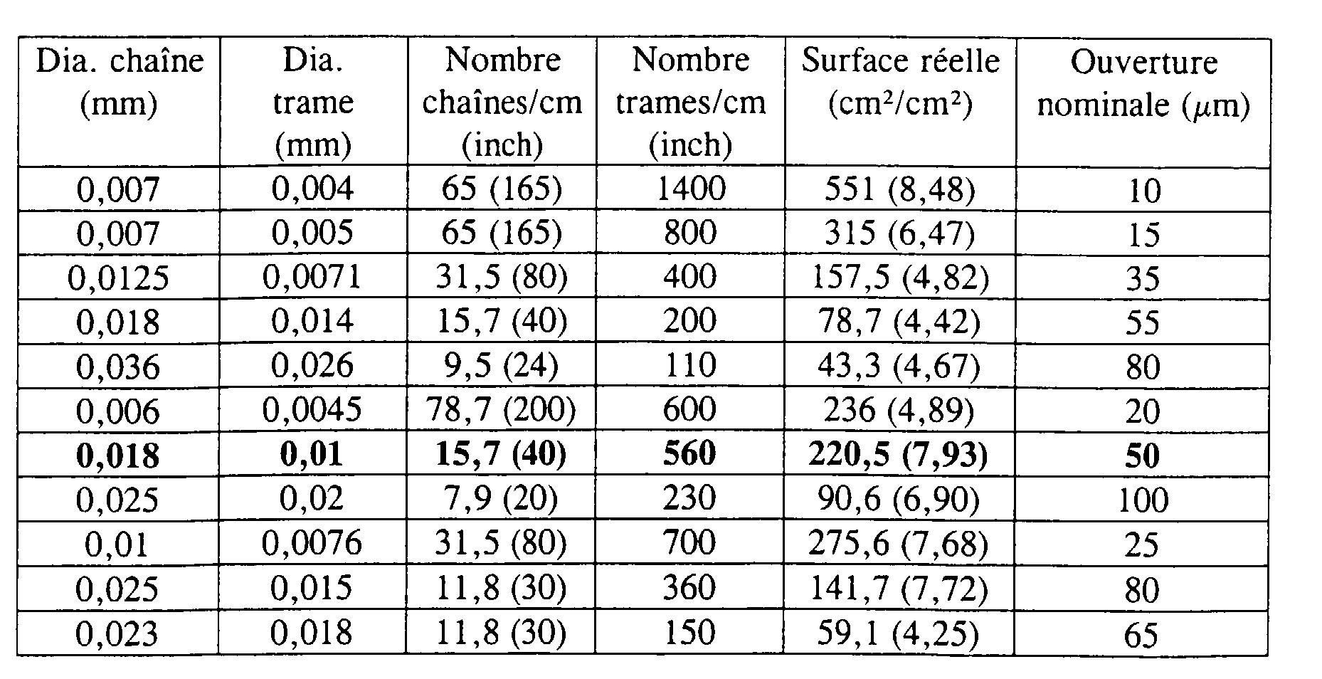 Figure img00340001