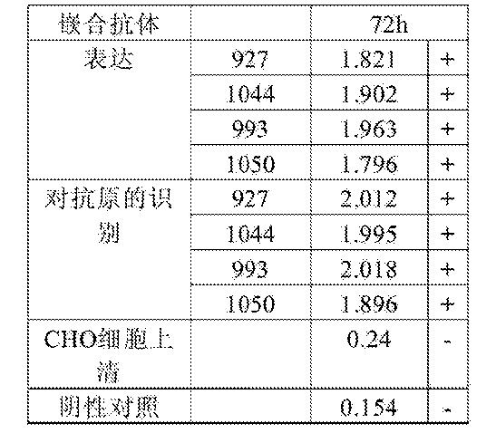 Figure CN105367657AD00291