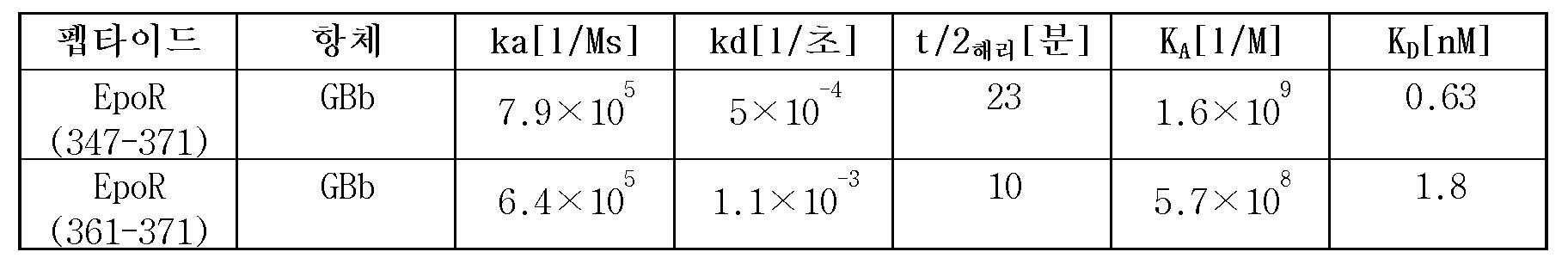Figure 112013114186414-pct00001