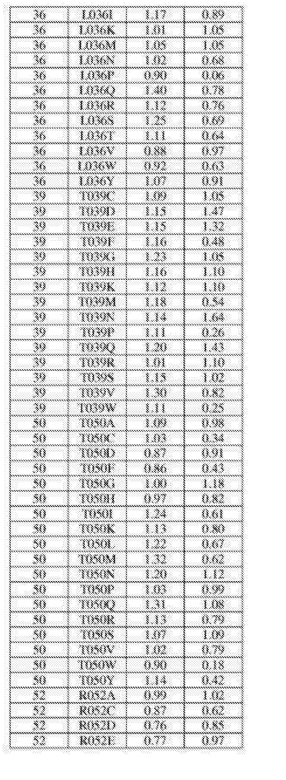 Figure CN105483099AD01871