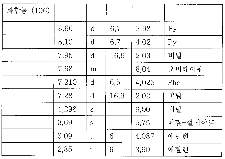 Figure 112007088248652-PCT00029