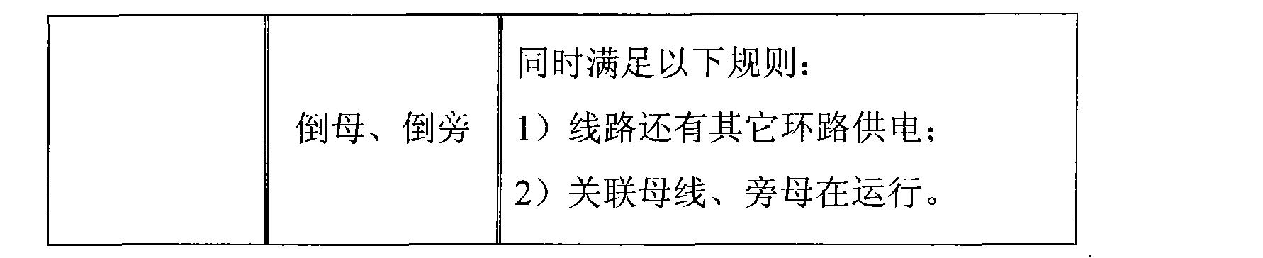 Figure CN101520647BD00082