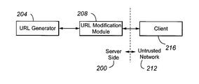 US8407482B2 - User session dependent URL masking - Google Patents