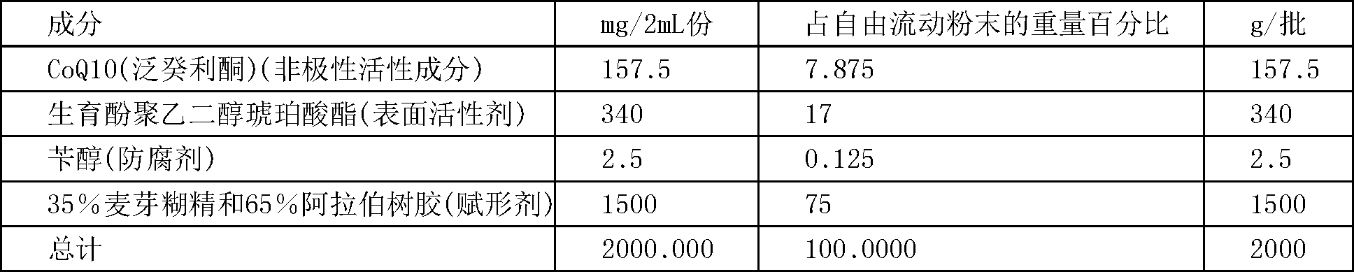 Figure CN102036661BD00954