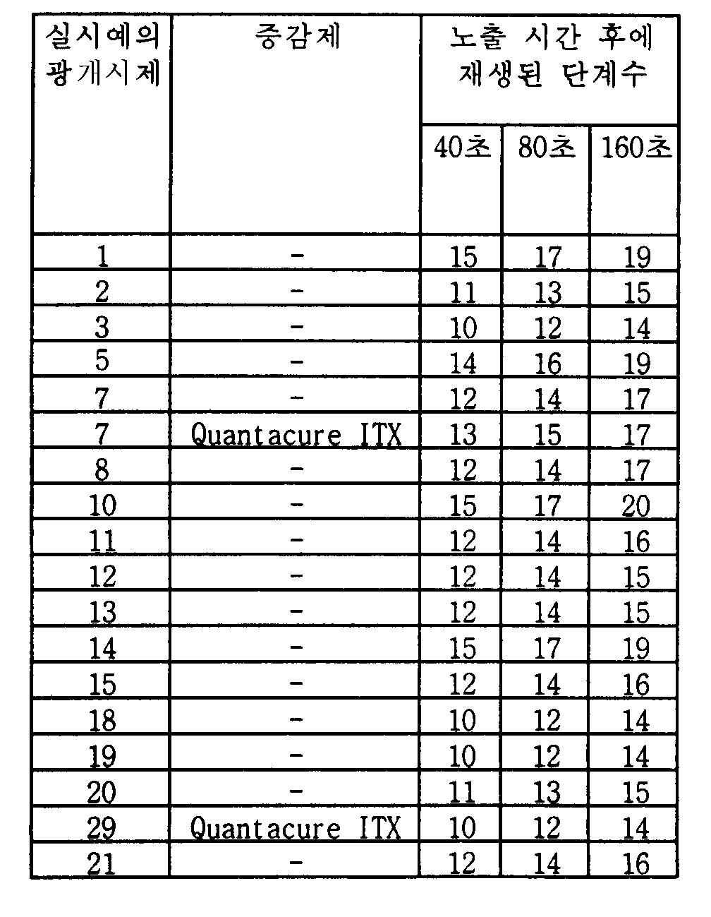 Figure 112004027785221-pat00077