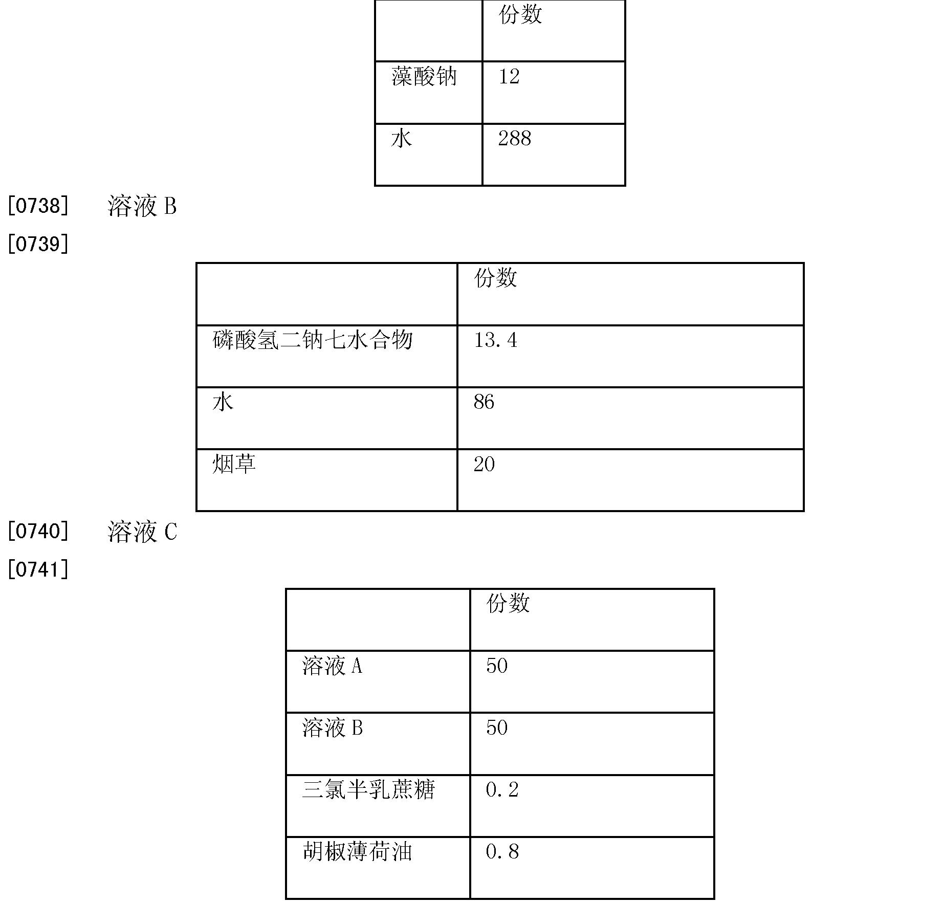 Figure CN102669810BD00631