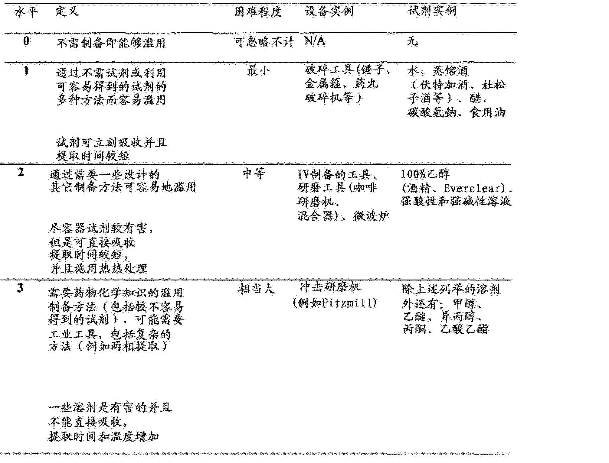 Figure CN102657630AD01511