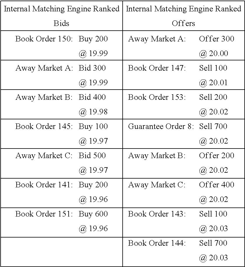 Figure US09898783-20180220-C00002