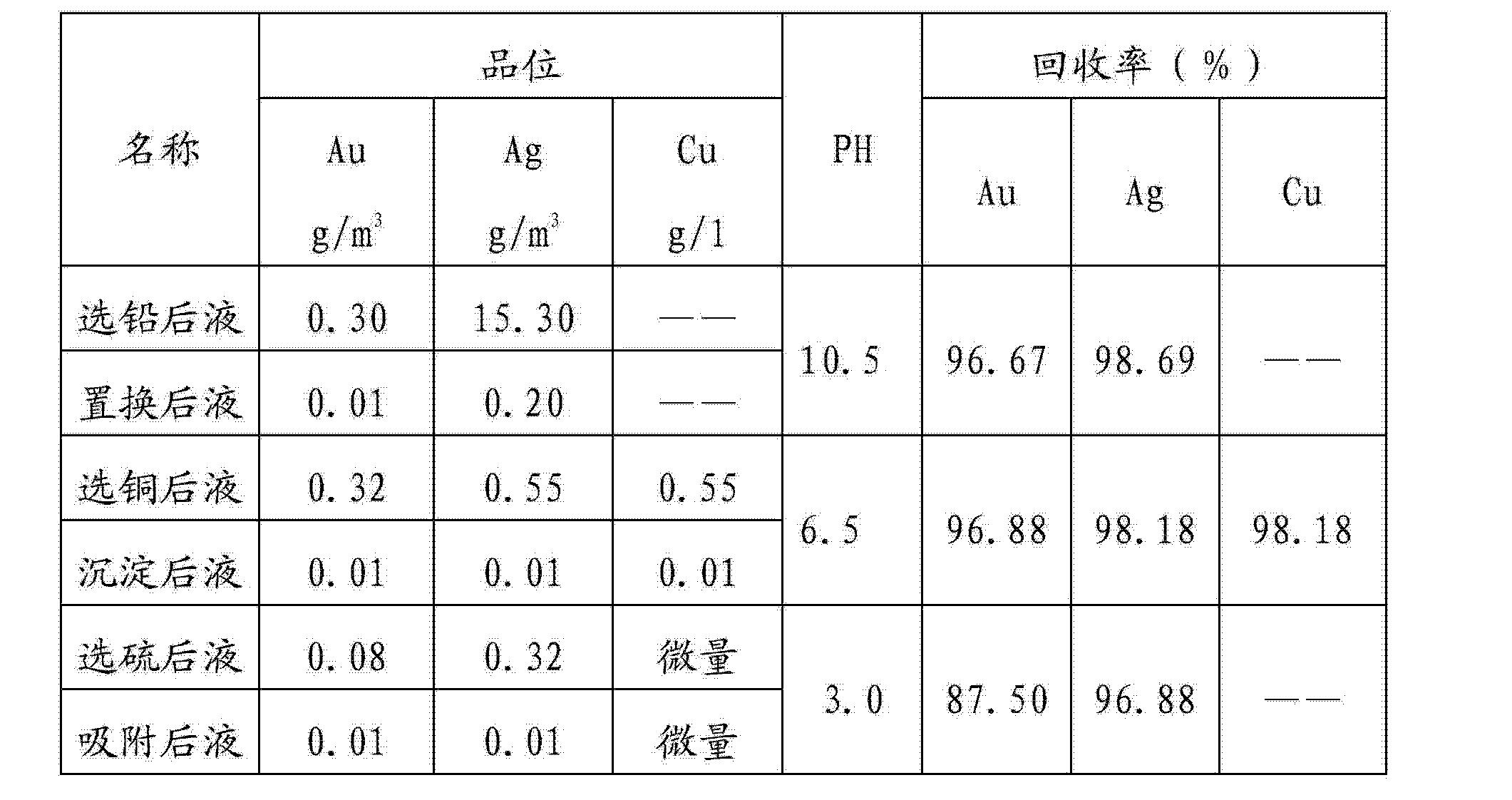 Figure CN102784713BD00081