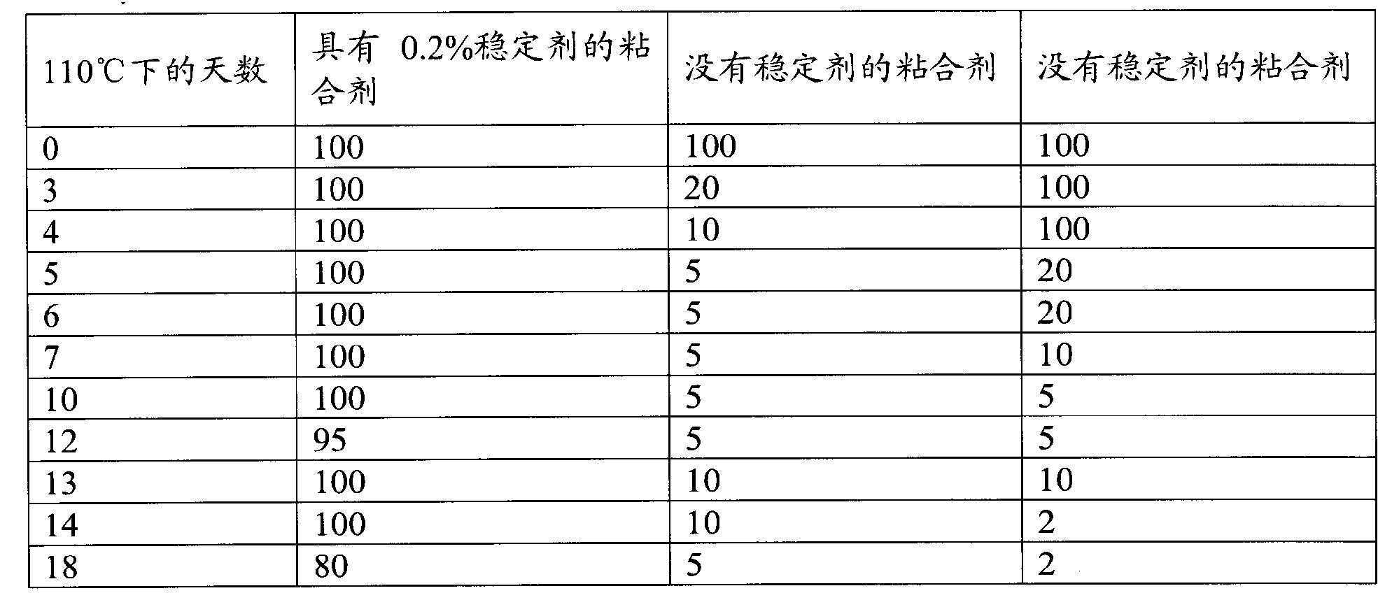 Figure CN103261254BD00182