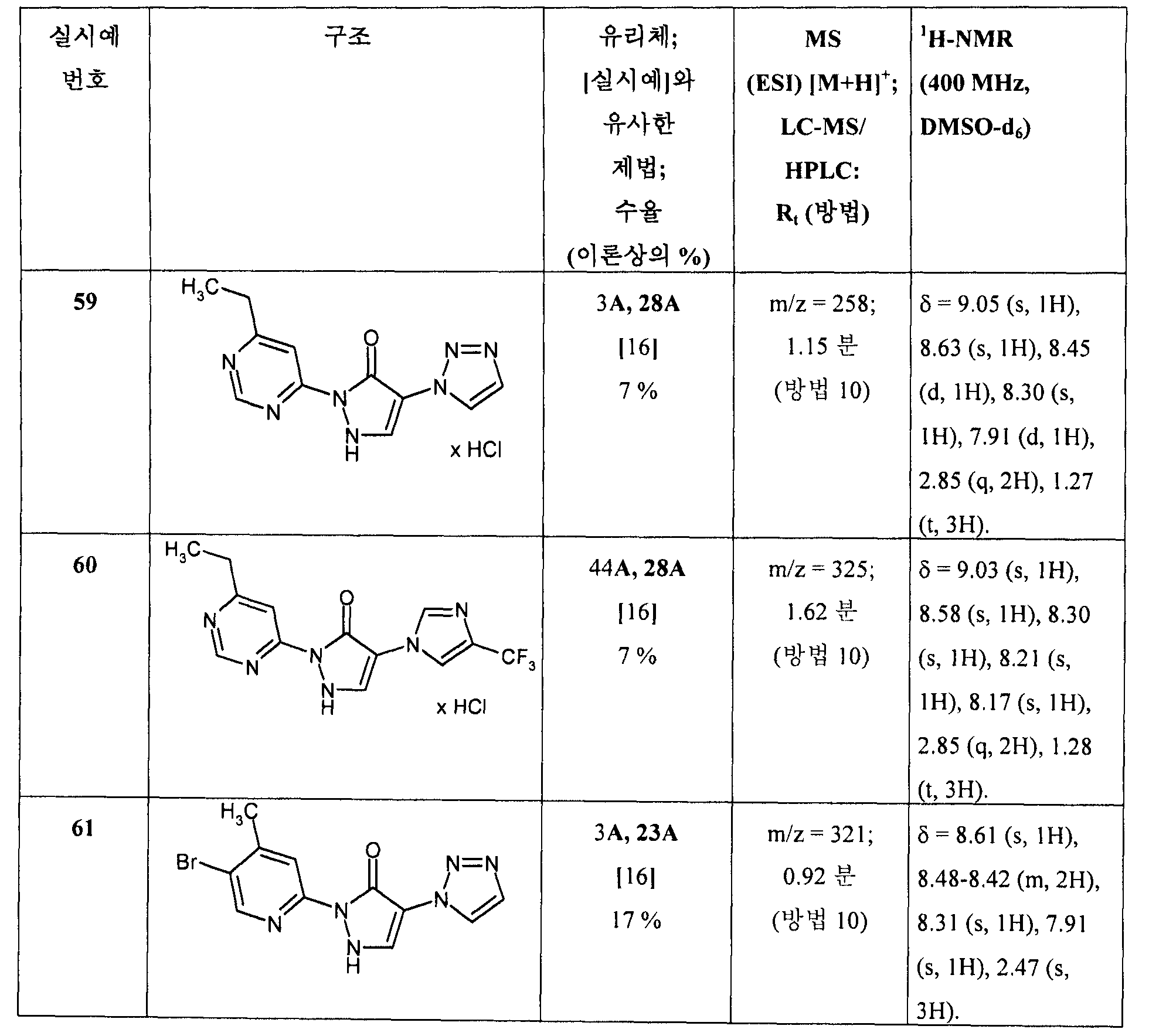 Figure 112009031182761-PCT00170