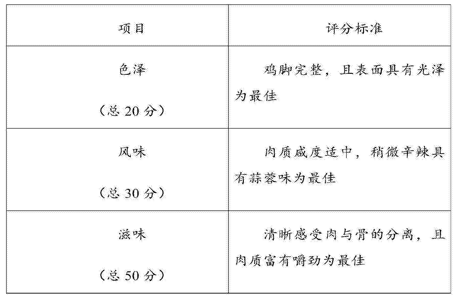 Figure CN107535869AD00081