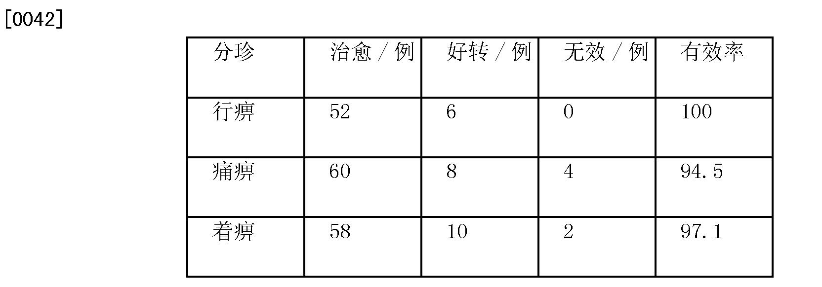 Figure CN102488879BD00051