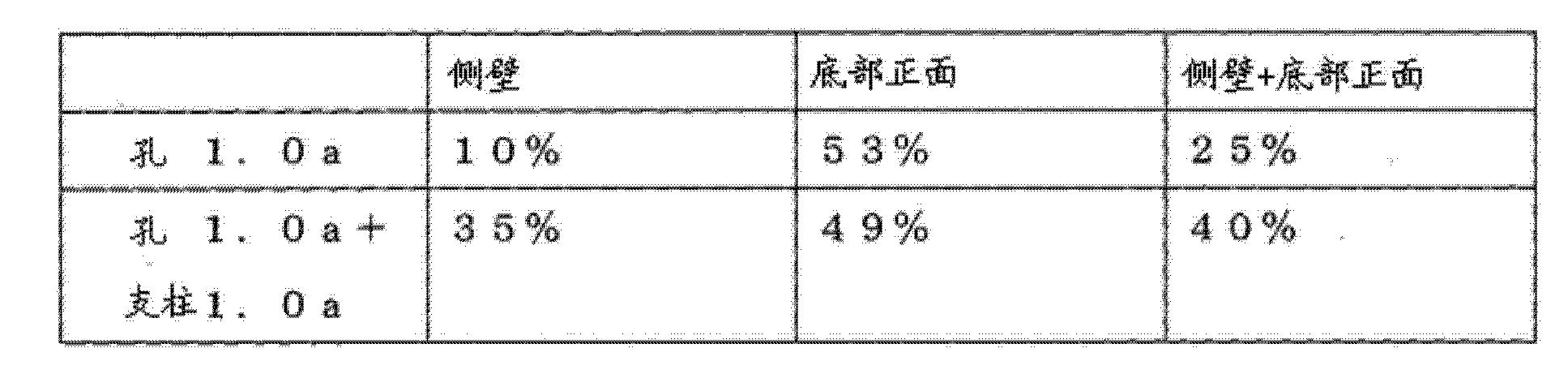 Figure CN103650176AD00201
