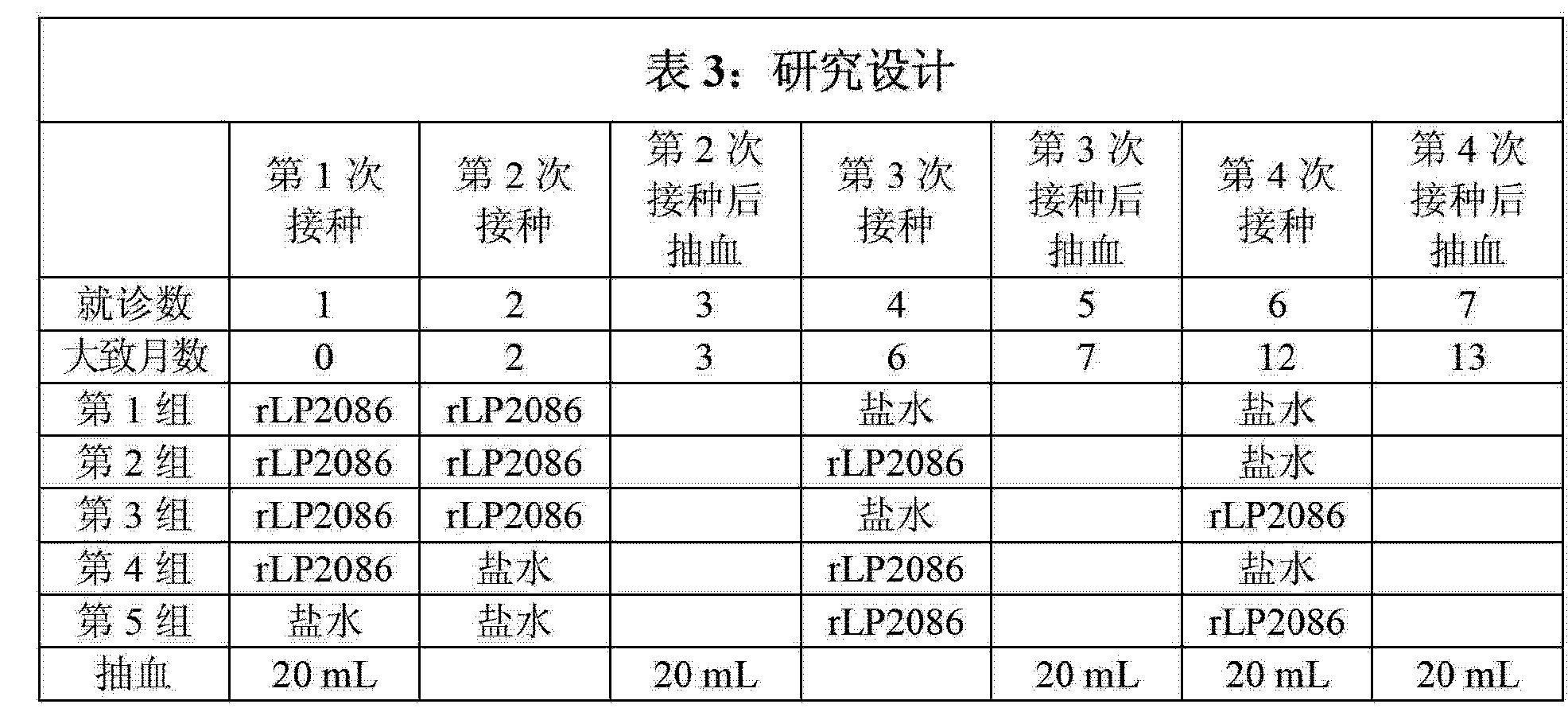 Figure CN103189071AD00311