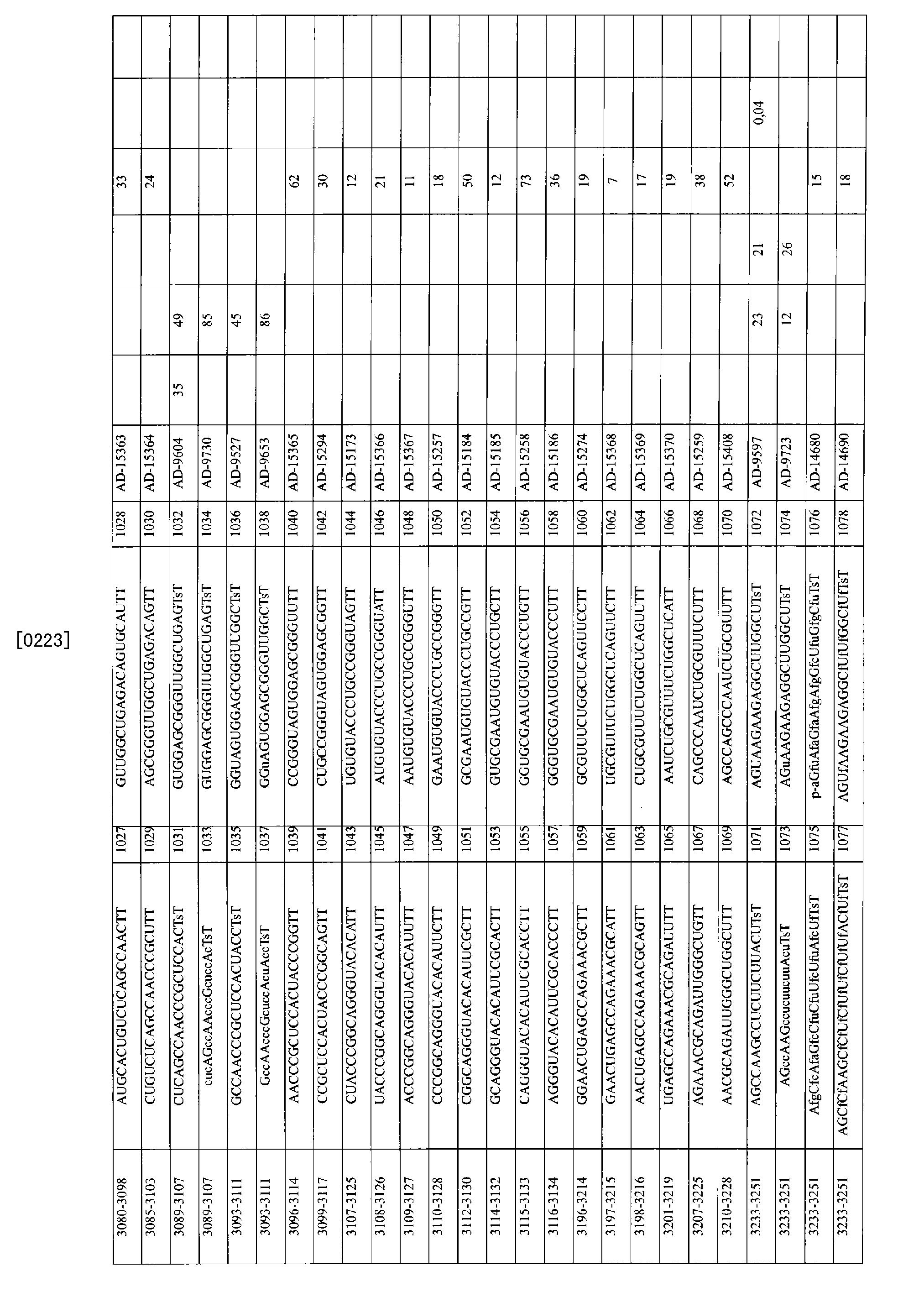 Figure CN103614375AD00511