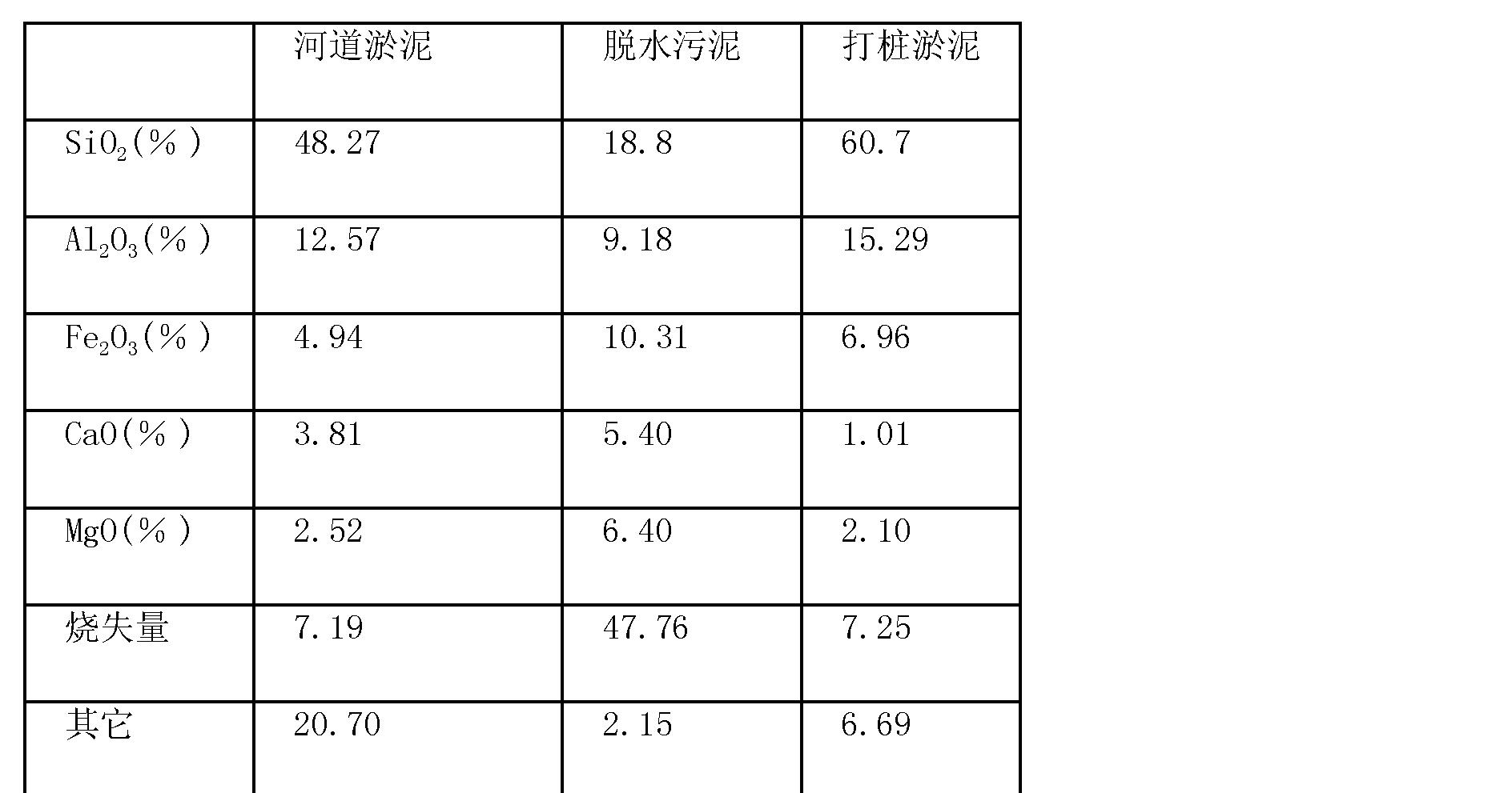 Figure CN101585714BD00041