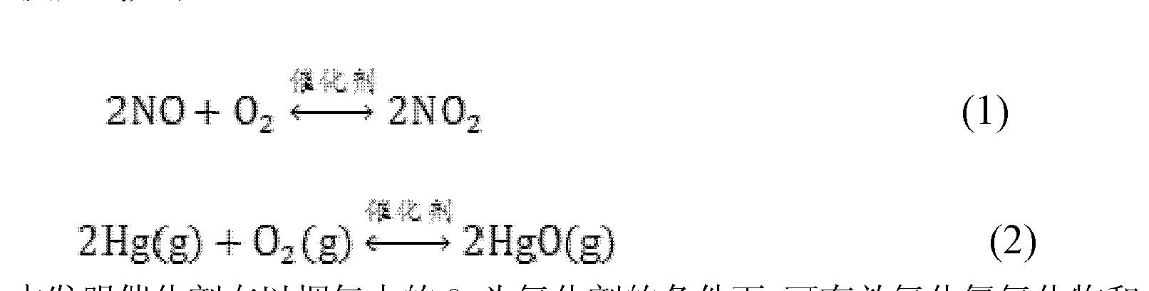 Figure CN102294248AD00061