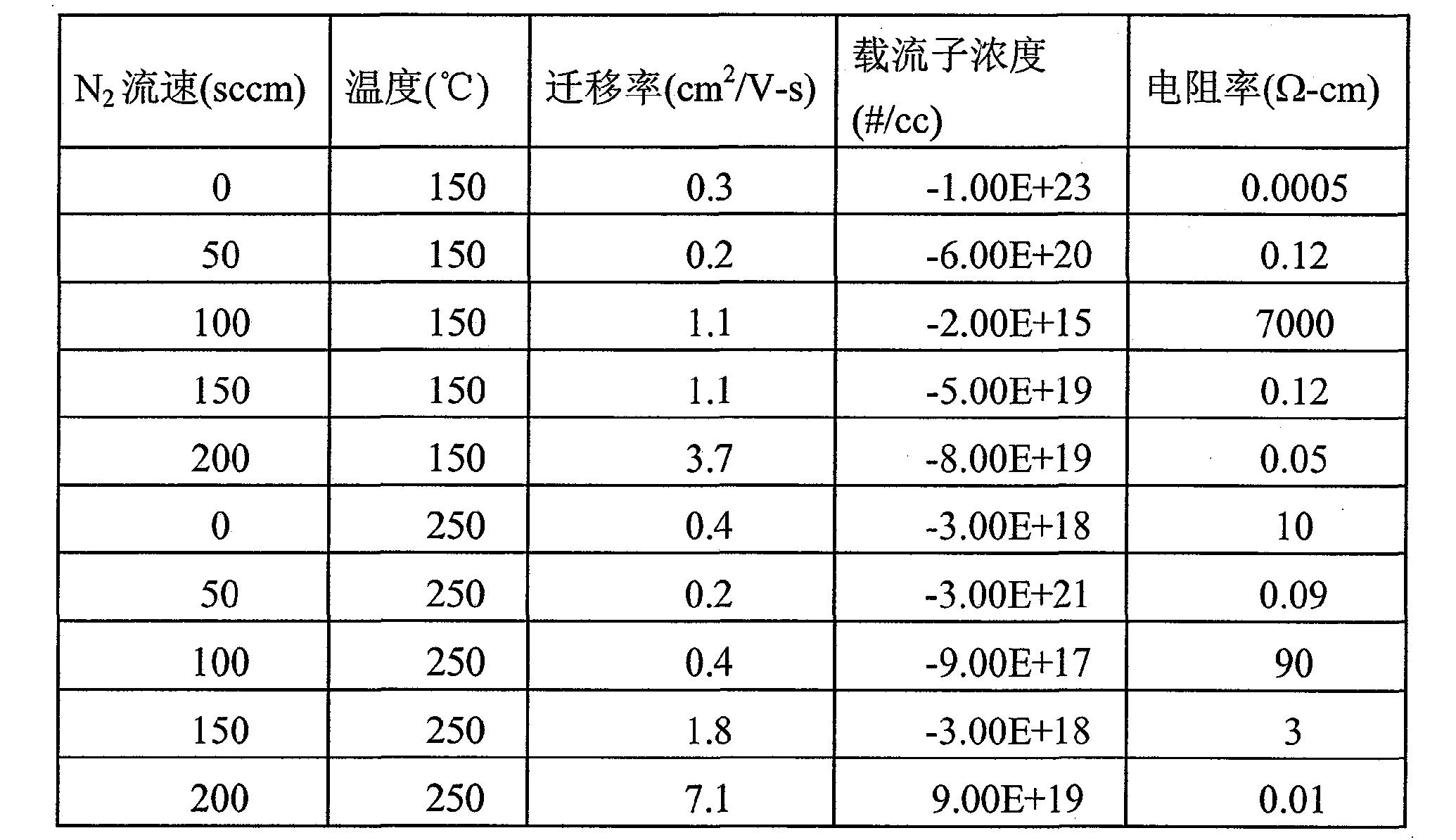 Figure CN101803028BD00081