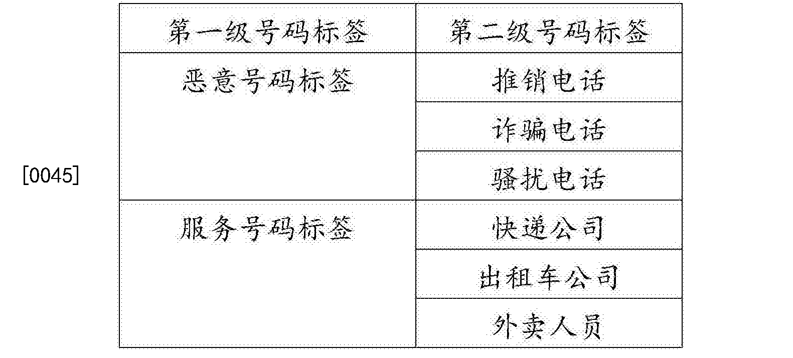 Figure CN106713616AD00081