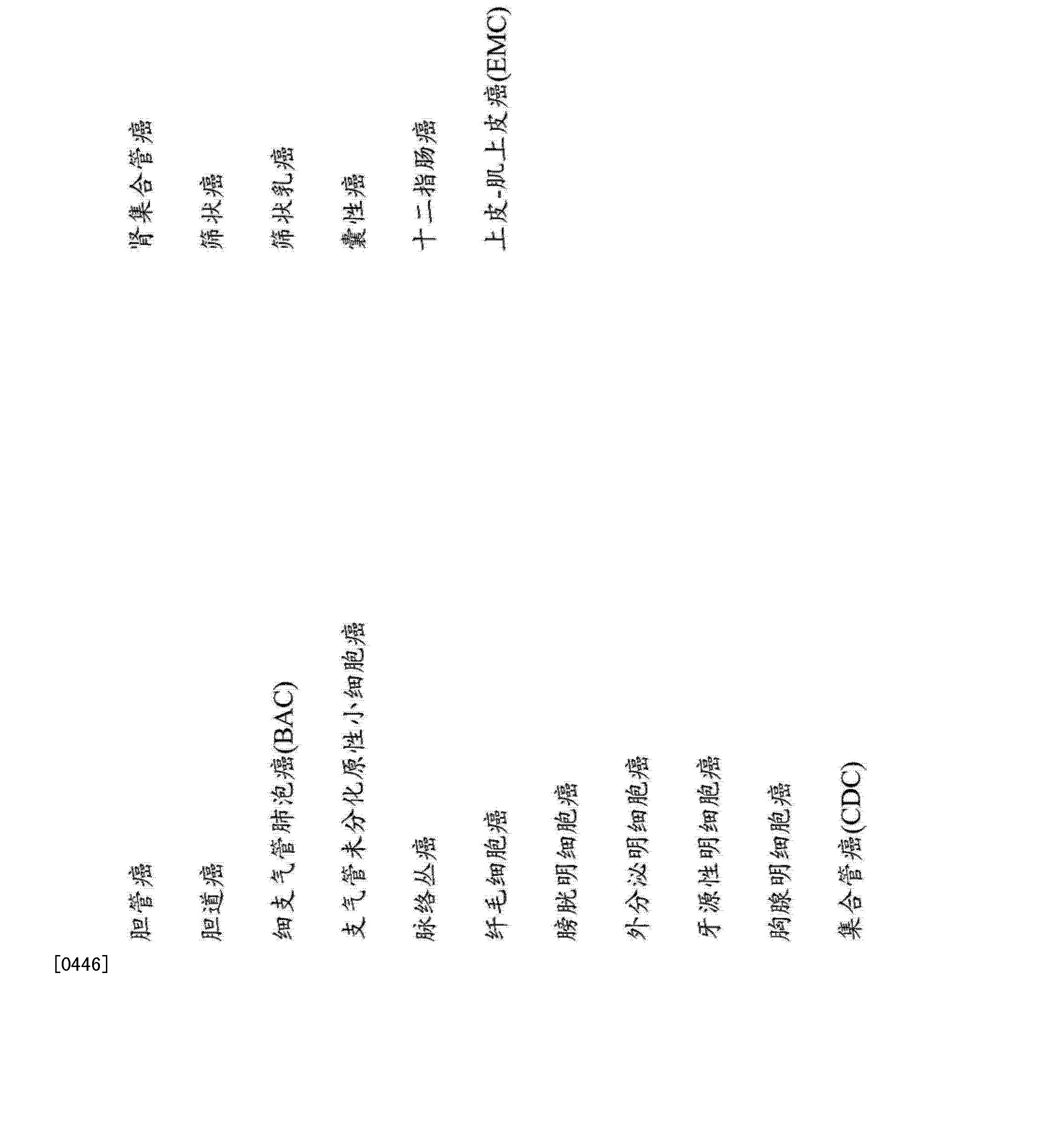 Figure CN103857387AD00591