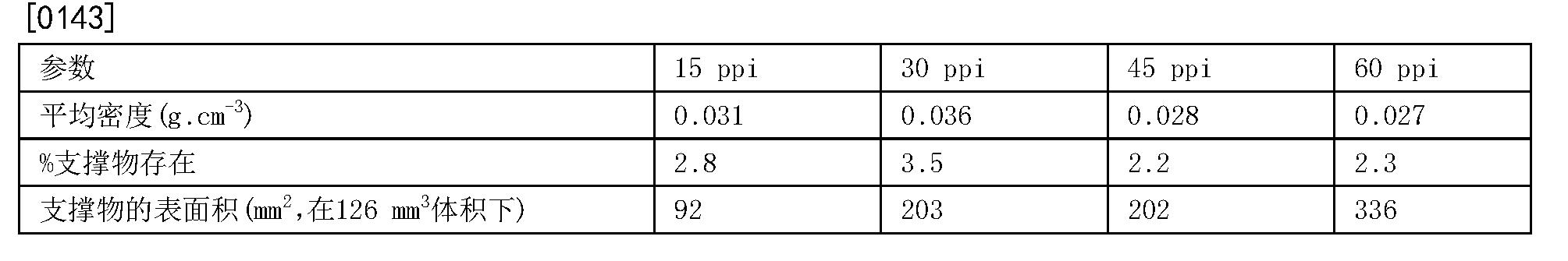 Figure CN103889476BD00131
