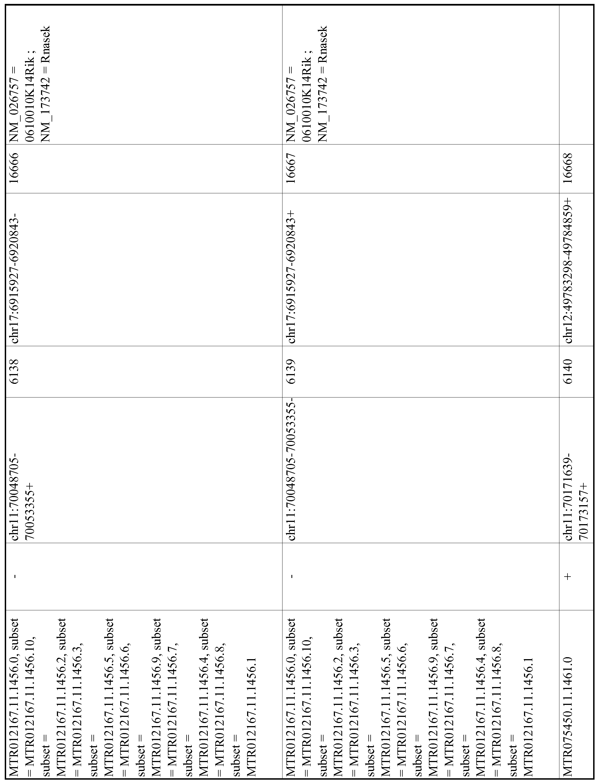 Figure imgf001105_0001