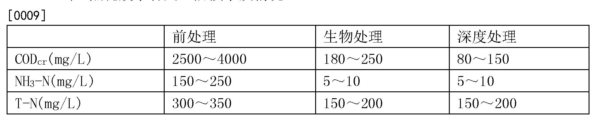 Figure CN205313314UD00031