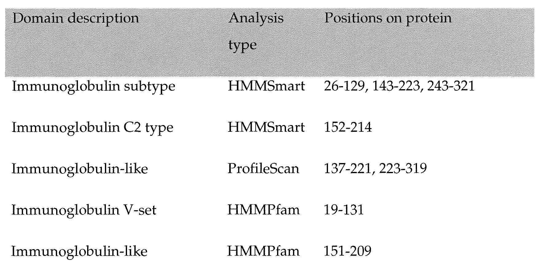 Figure imgf000398_0002