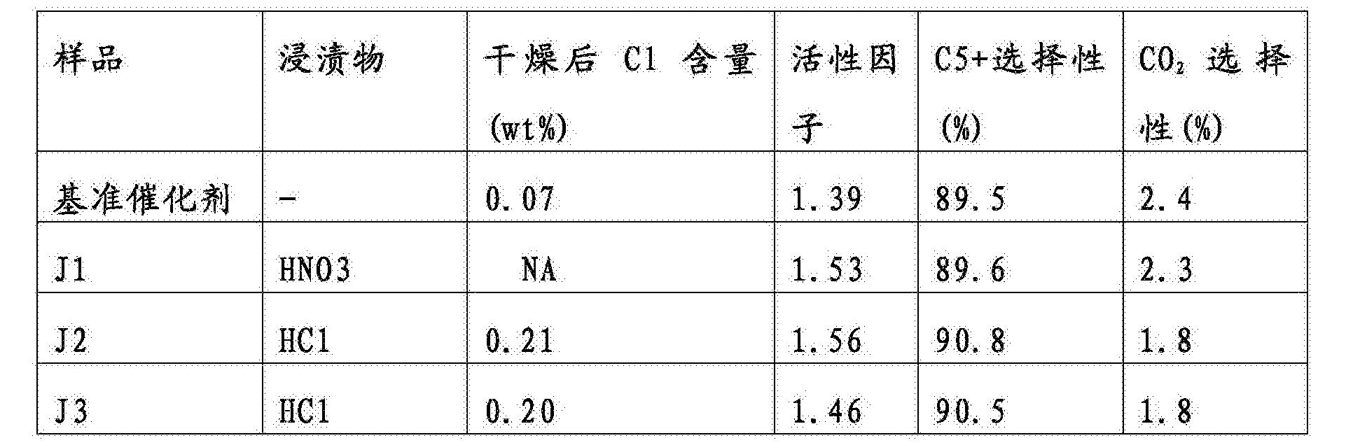 Figure CN105531027BD00191