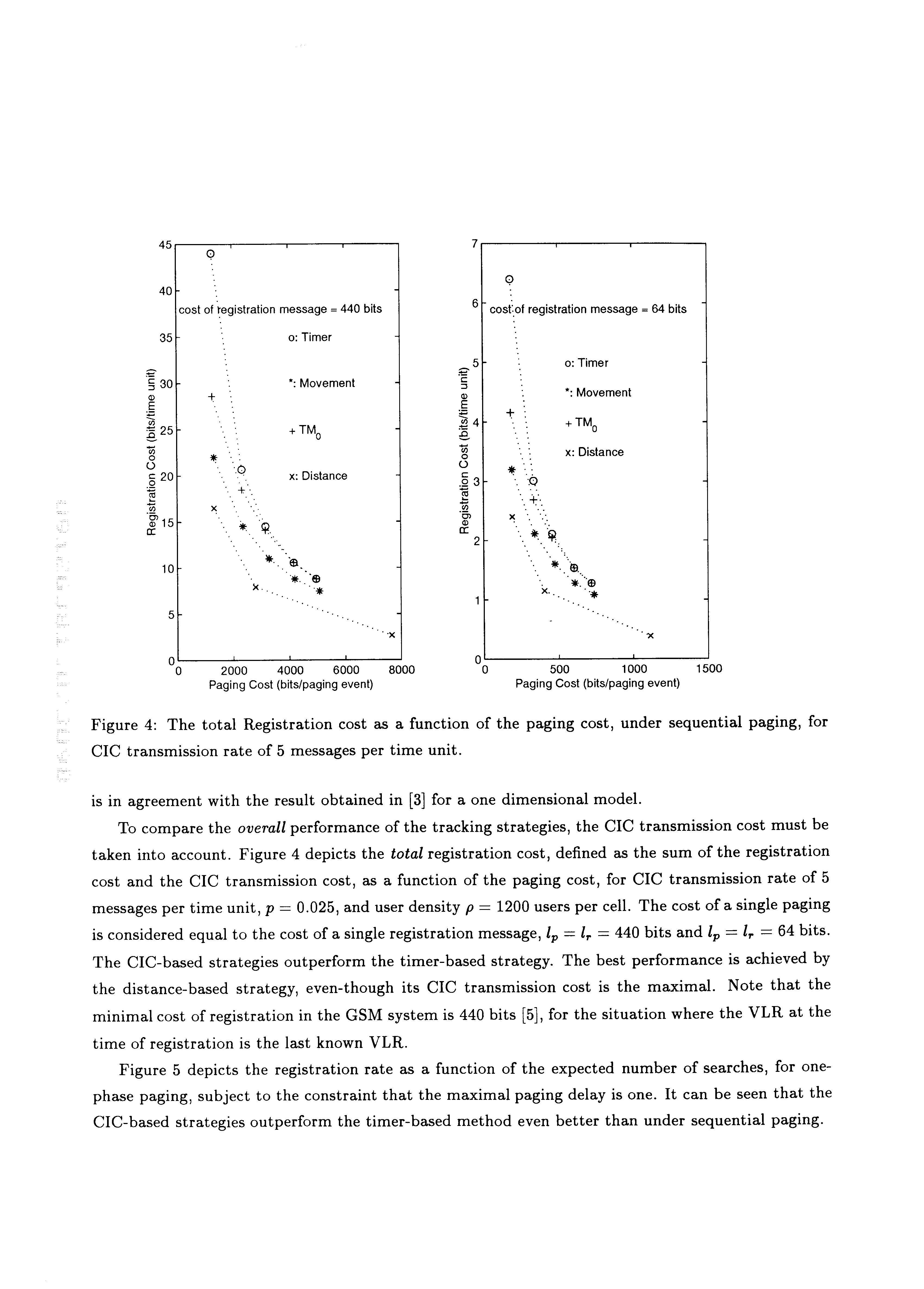 Figure US06236861-20010522-P00005