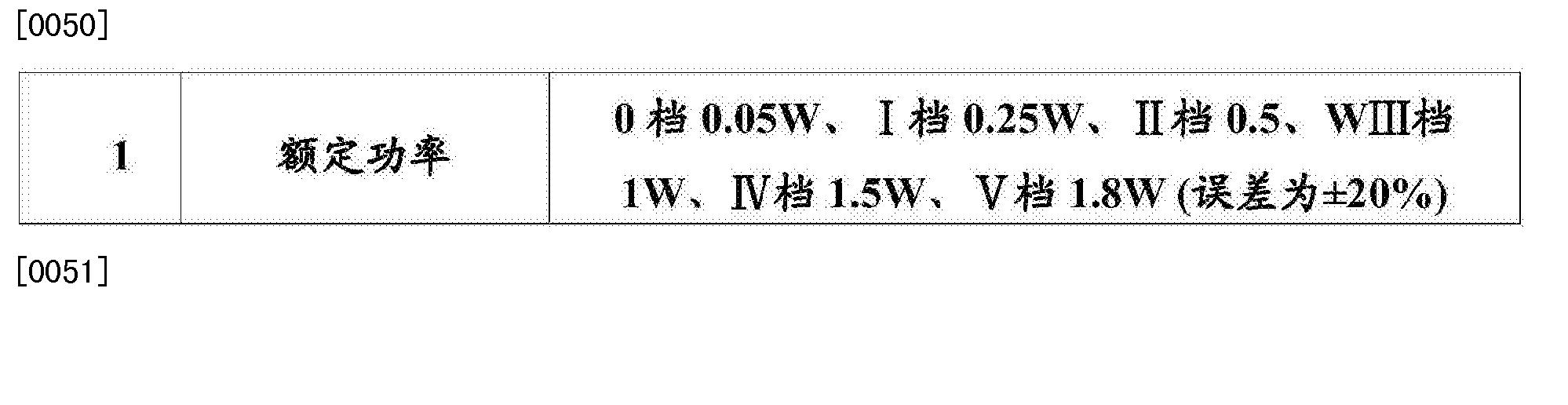 Figure CN105726190AD00091